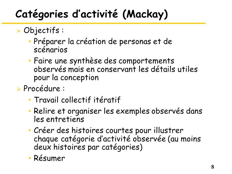 Catégories d'activité (Mackay)