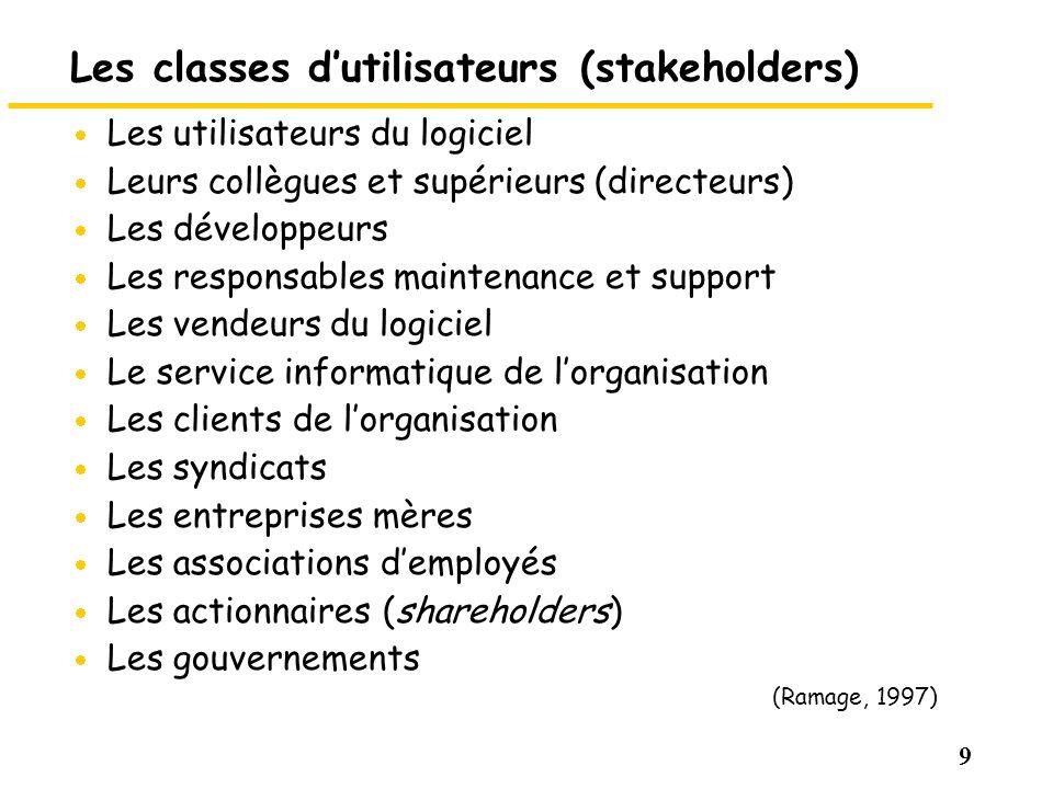 Les classes d'utilisateurs (stakeholders)