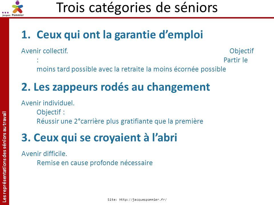 Trois catégories de séniors