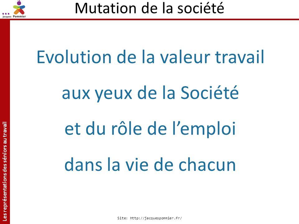 Evolution de la valeur travail