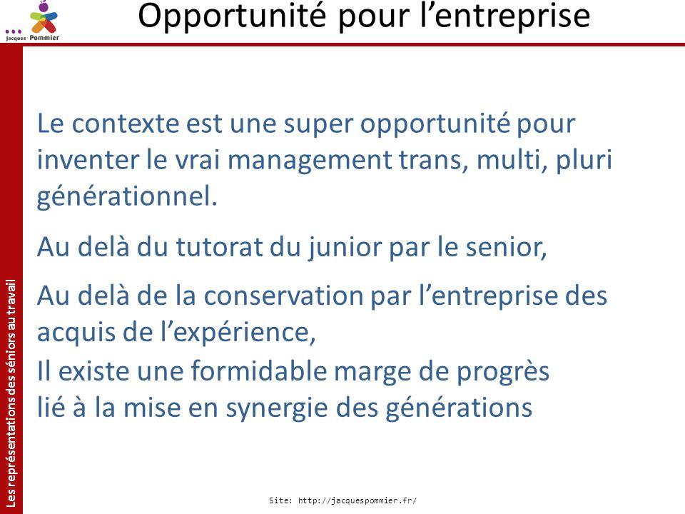 Opportunité pour l'entreprise
