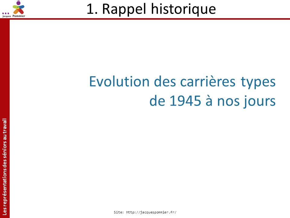 1. Rappel historique Evolution des carrières types de 1945 à nos jours