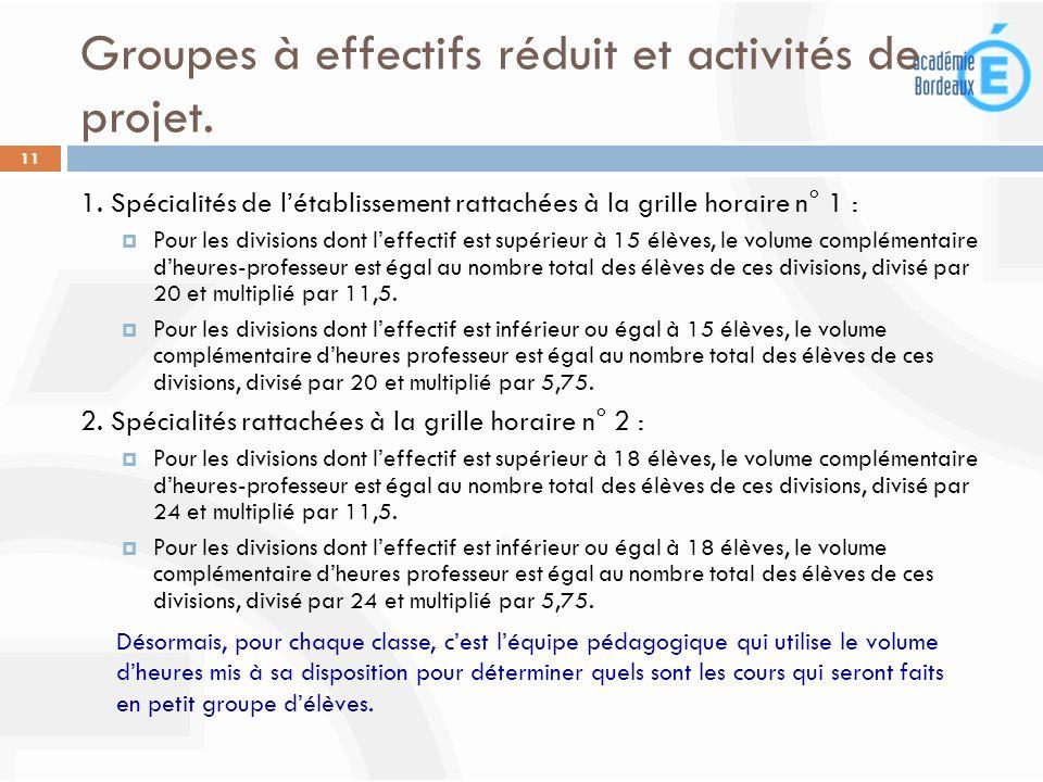 Groupes à effectifs réduit et activités de projet.