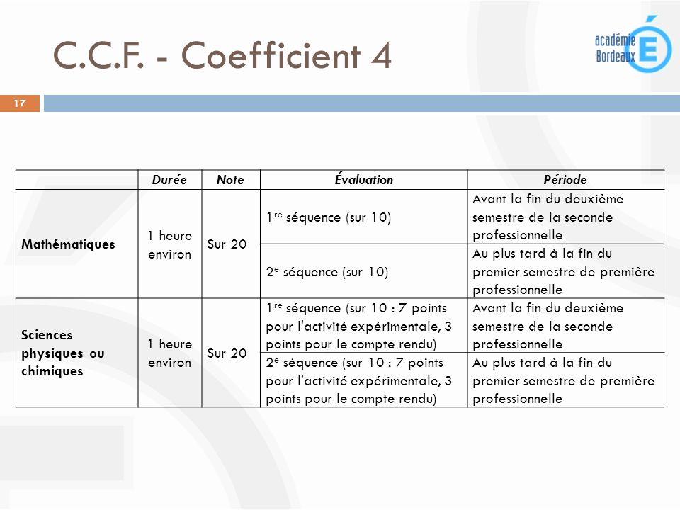 C.C.F. - Coefficient 4 Durée Note Évaluation Période Mathématiques