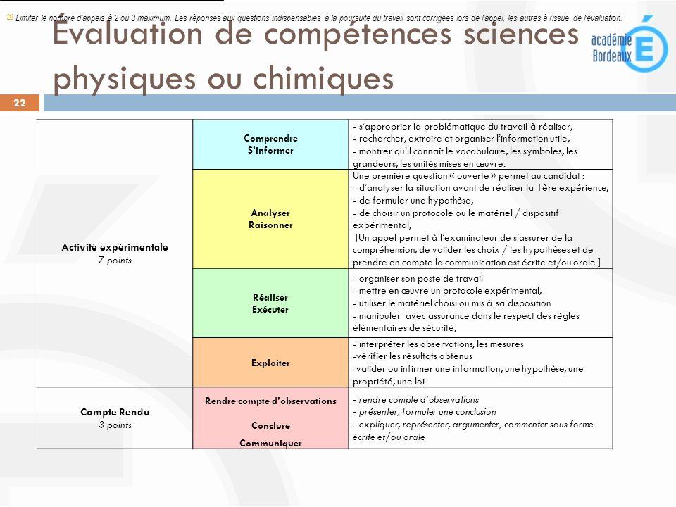 Évaluation de compétences sciences physiques ou chimiques