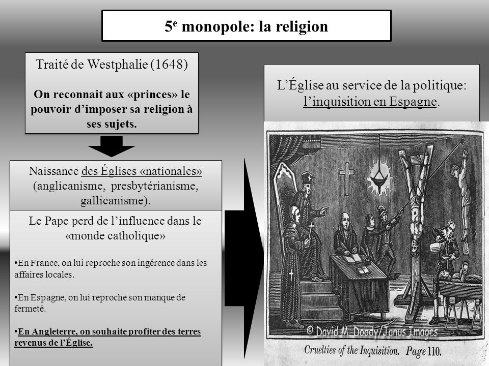 5e monopole: la religion
