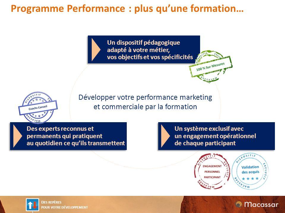Développer votre performance marketing et commerciale par la formation
