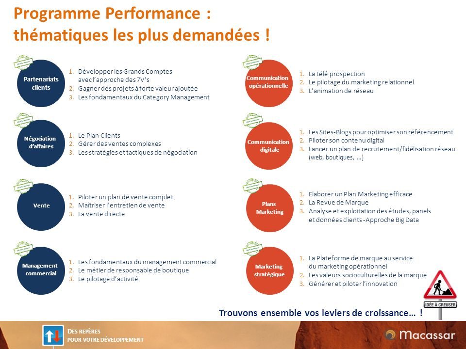 Programme Performance : thématiques les plus demandées !
