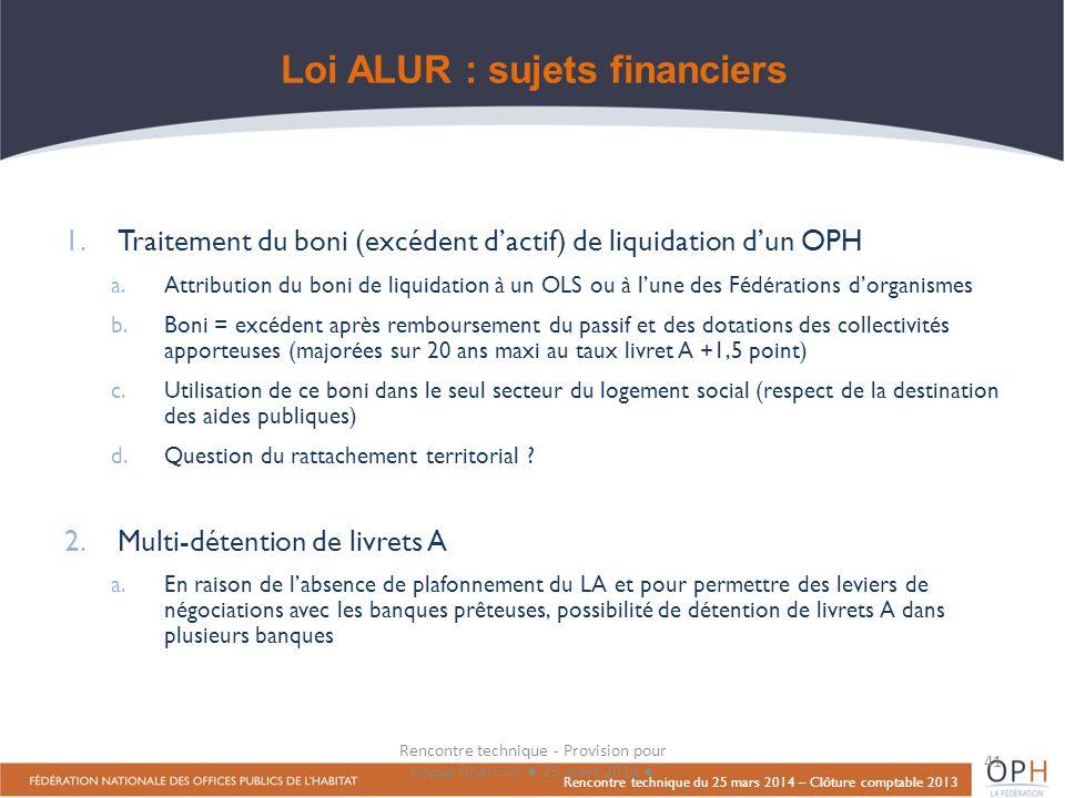 Loi ALUR : sujets financiers