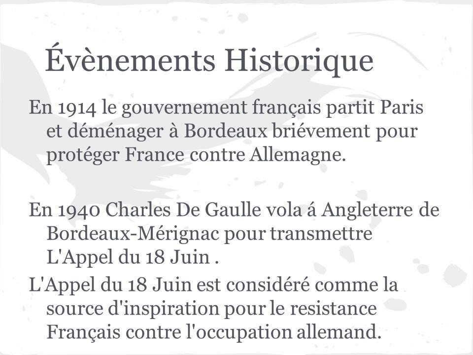 Évènements Historique