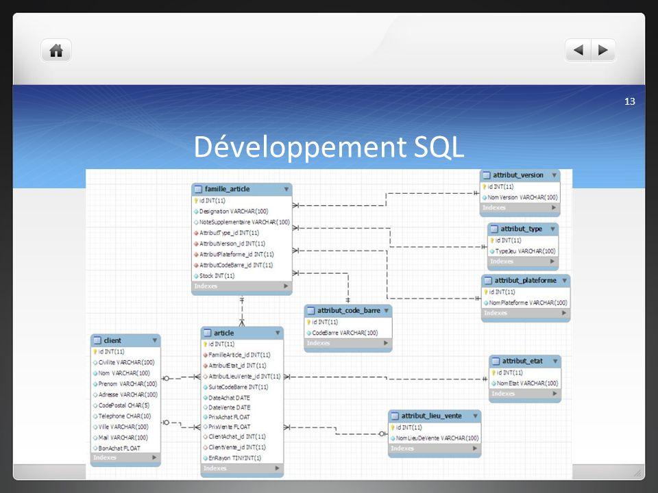Développement SQL Philippe