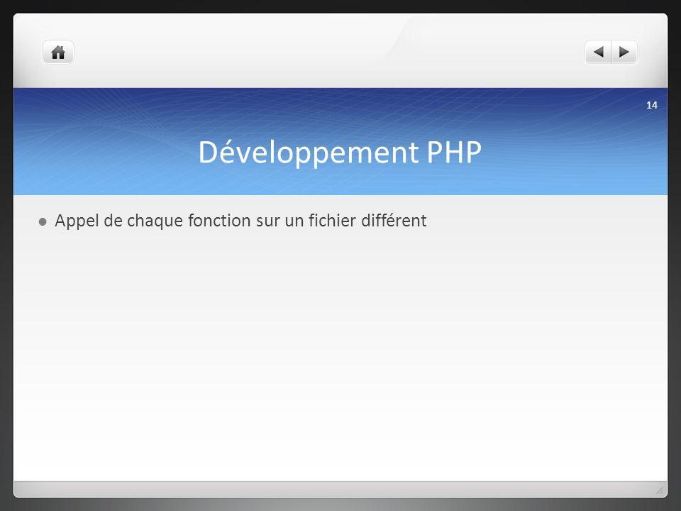 Développement PHP Appel de chaque fonction sur un fichier différent