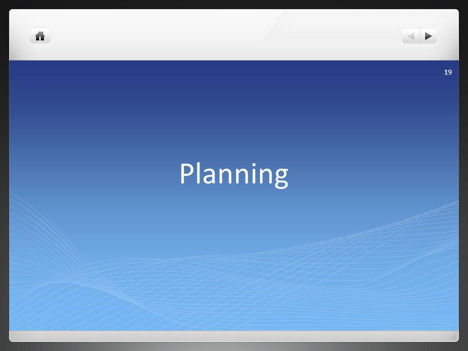 Planning Matthieu