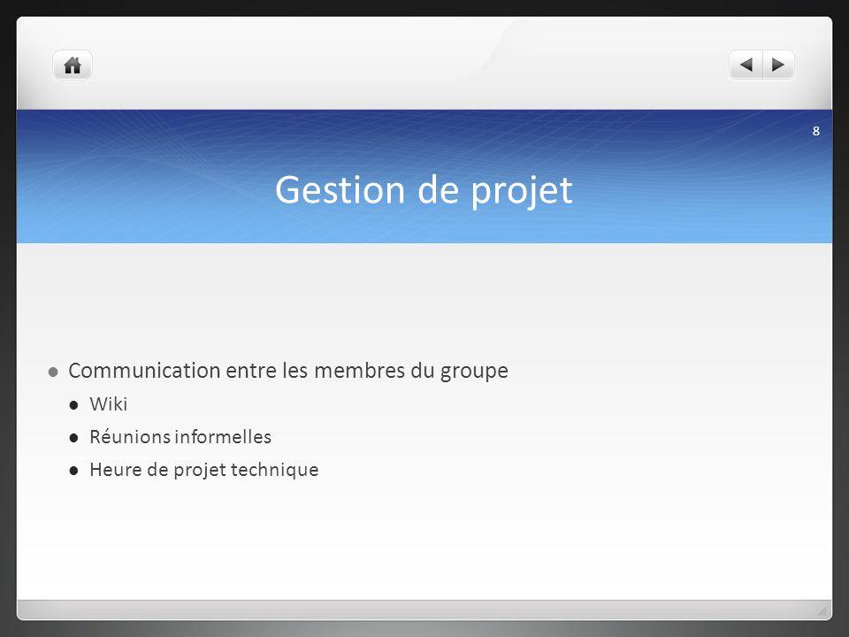 Gestion de projet Communication entre les membres du groupe Wiki