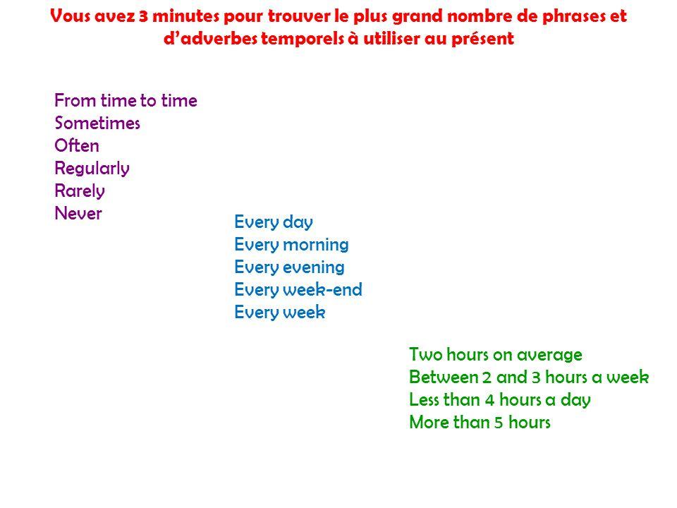 Vous avez 3 minutes pour trouver le plus grand nombre de phrases et d'adverbes temporels à utiliser au présent