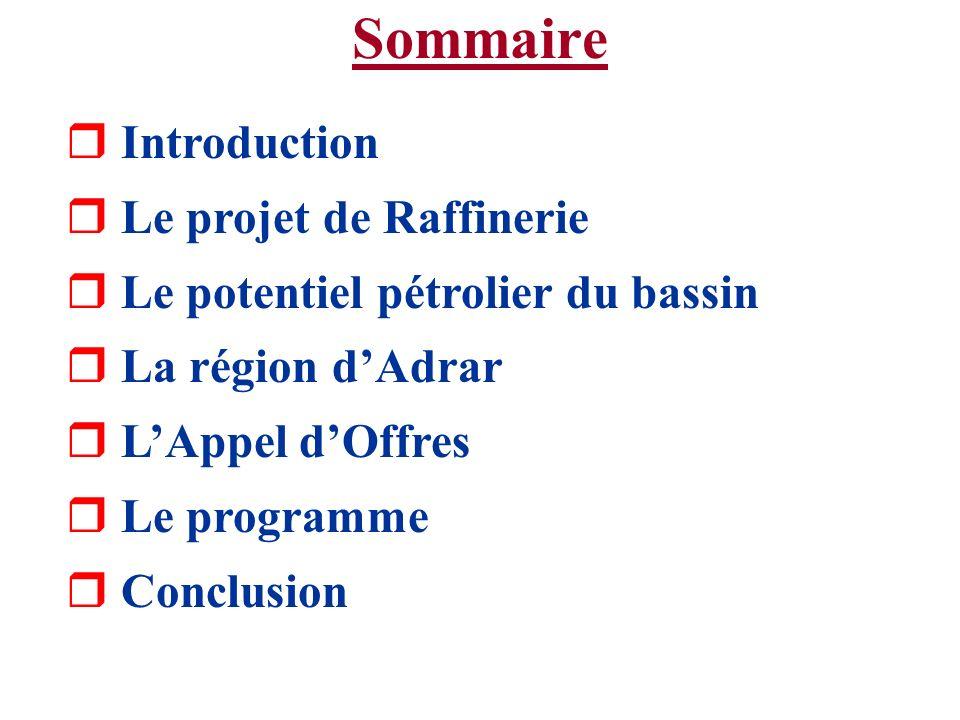 Sommaire Introduction Le projet de Raffinerie