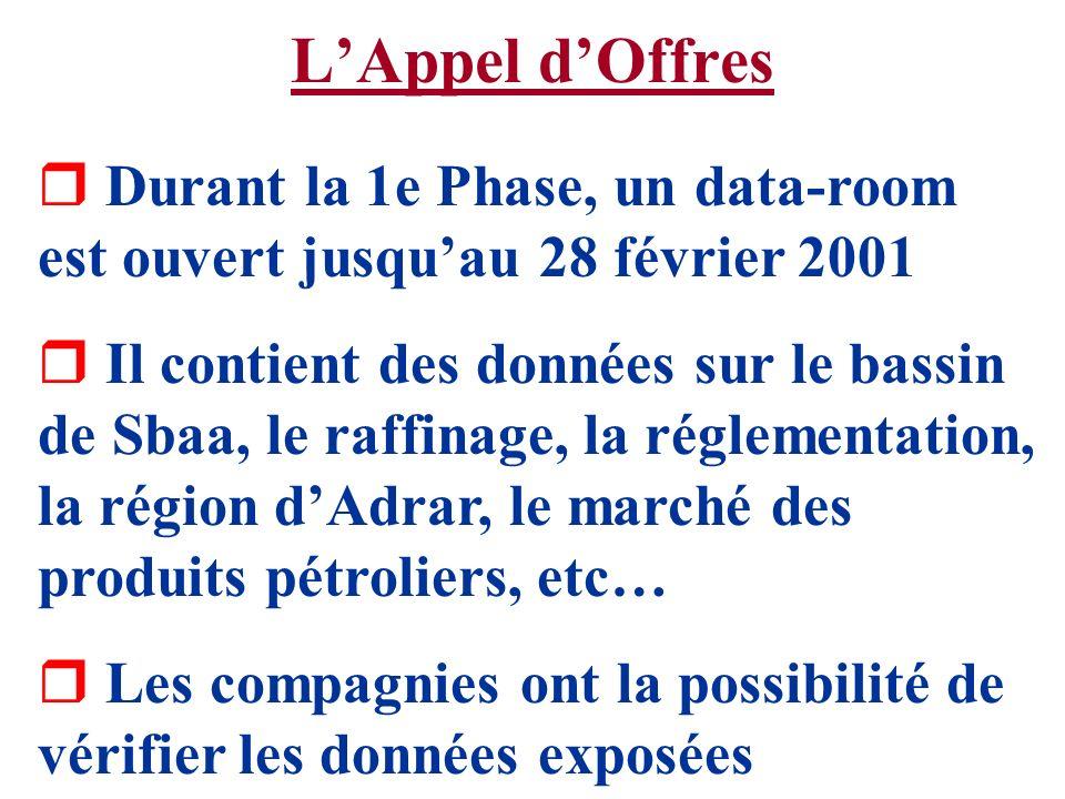 L'Appel d'Offres Durant la 1e Phase, un data-room est ouvert jusqu'au 28 février 2001.
