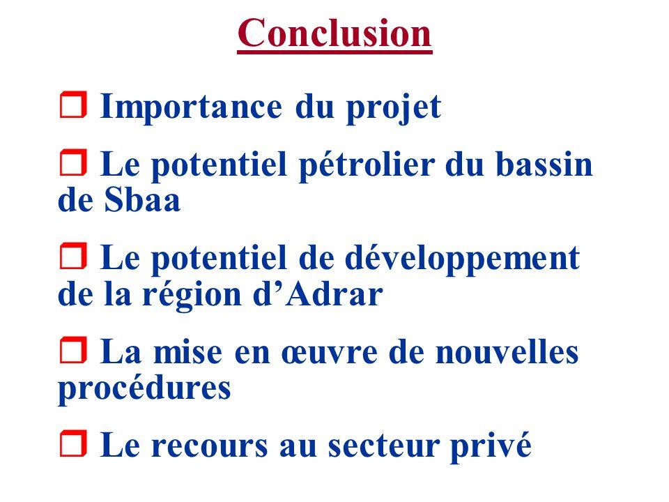 Conclusion Importance du projet