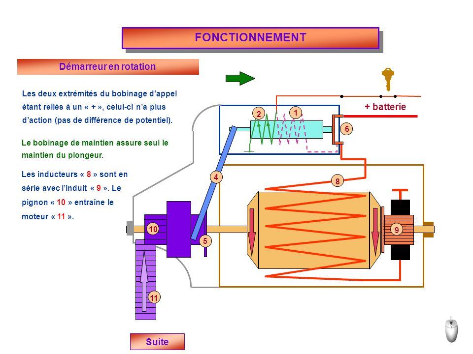 FONCTIONNEMENT Démarreur en rotation + batterie Suite