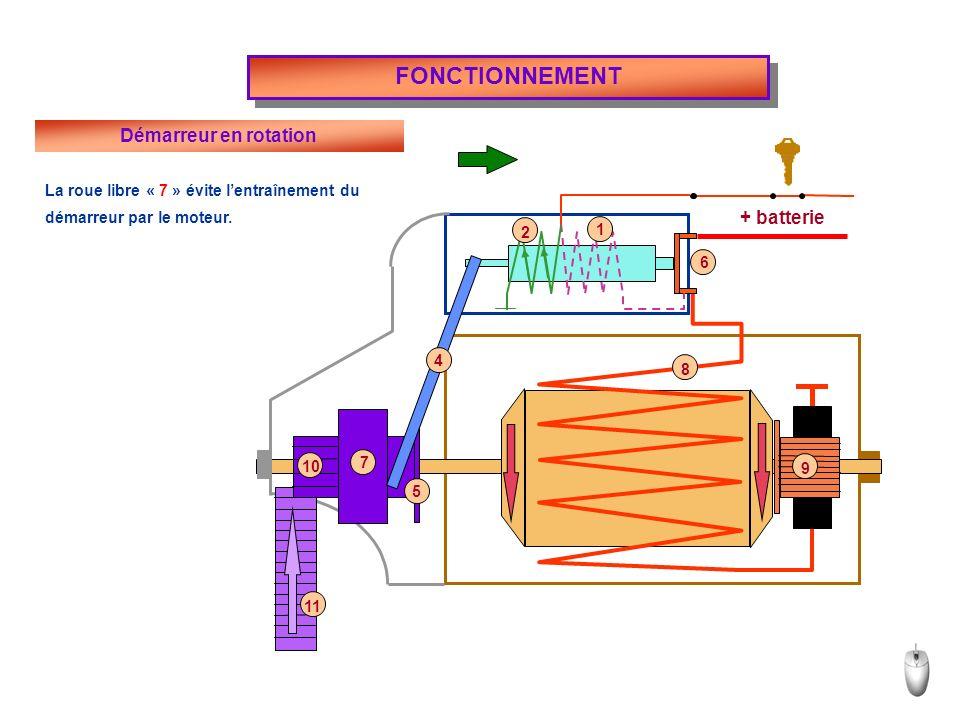 FONCTIONNEMENT Démarreur en rotation + batterie