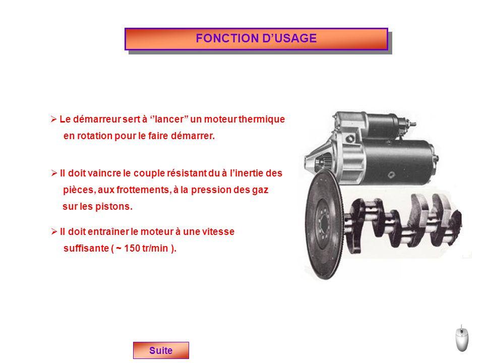 FONCTION D'USAGE Le démarreur sert à ''lancer'' un moteur thermique
