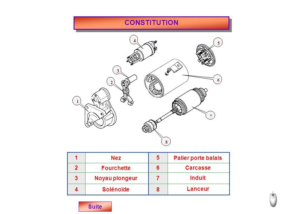 CONSTITUTION 1 5 2 6 3 7 4 8 Nez Palier porte balais Fourchette