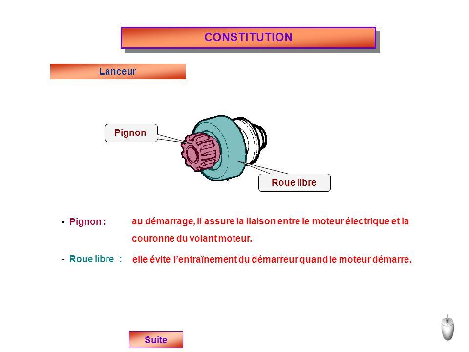 CONSTITUTION Lanceur Pignon Roue libre - Pignon :