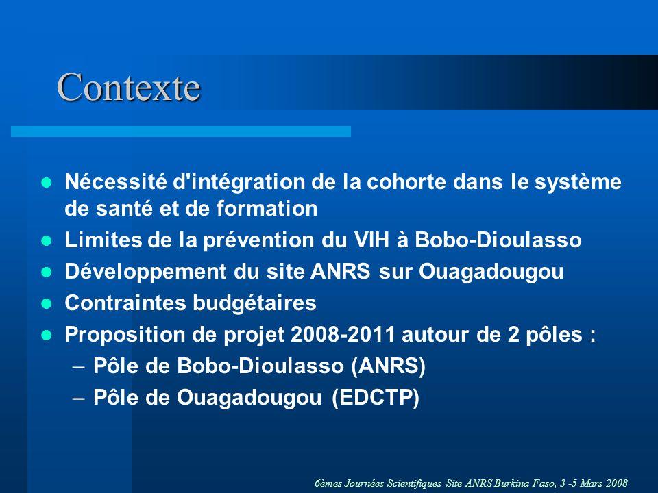 Contexte Nécessité d intégration de la cohorte dans le système de santé et de formation. Limites de la prévention du VIH à Bobo-Dioulasso.