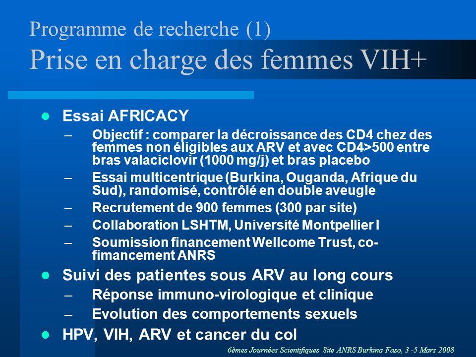 Programme de recherche (1) Prise en charge des femmes VIH+
