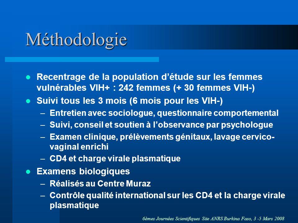 Méthodologie Recentrage de la population d'étude sur les femmes vulnérables VIH+ : 242 femmes (+ 30 femmes VIH-)