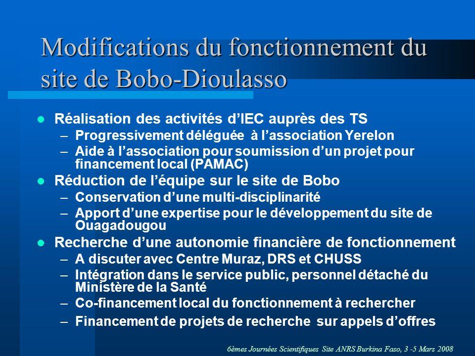 Modifications du fonctionnement du site de Bobo-Dioulasso