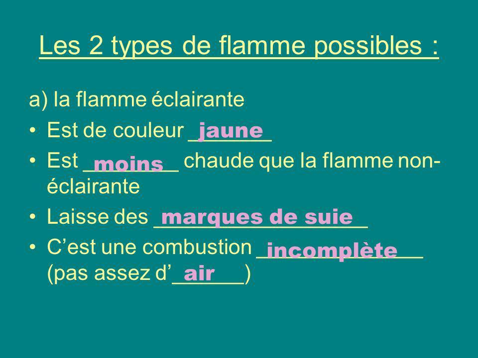 Les 2 types de flamme possibles :