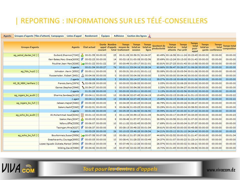 | REPORTING : INFORMATIONS SUR LES TÉLÉ-CONSEILLERS