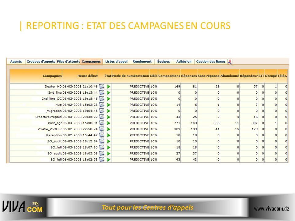 | REPORTING : ETAT DES CAMPAGNES EN COURS