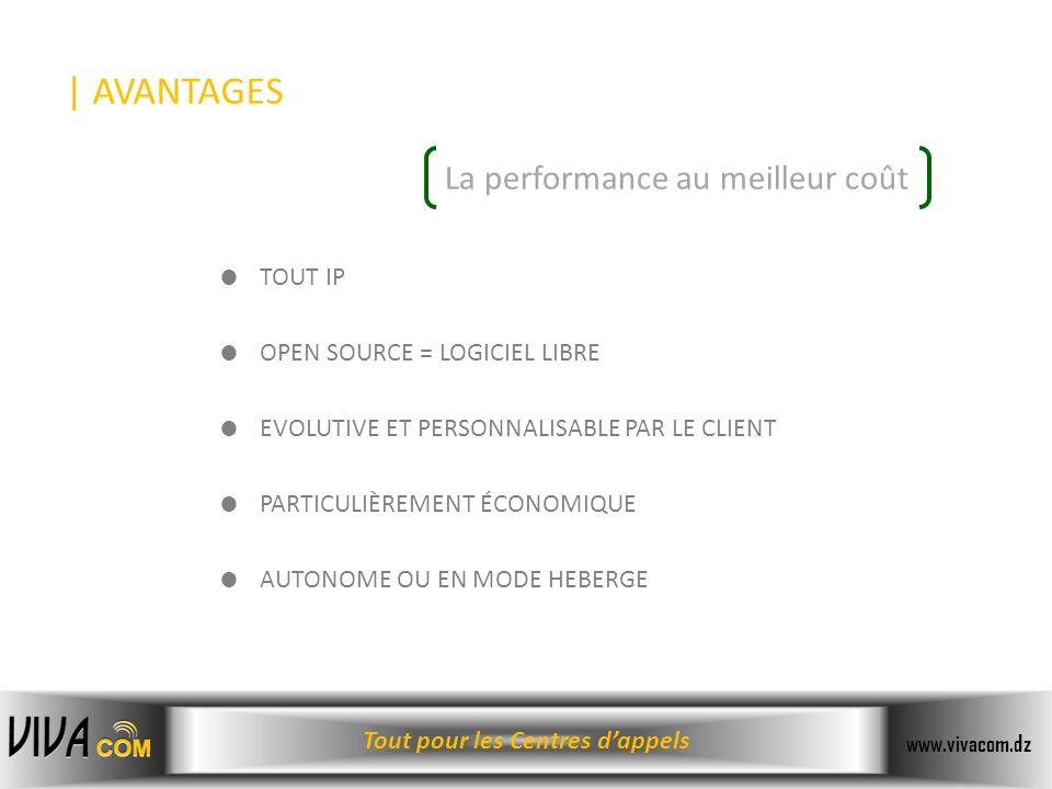 | AVANTAGES La performance au meilleur coût  TOUT IP