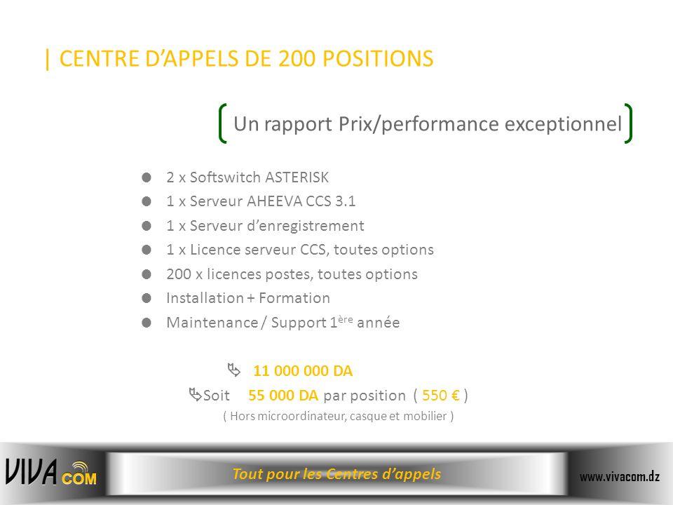 | CENTRE D'APPELS DE 200 POSITIONS