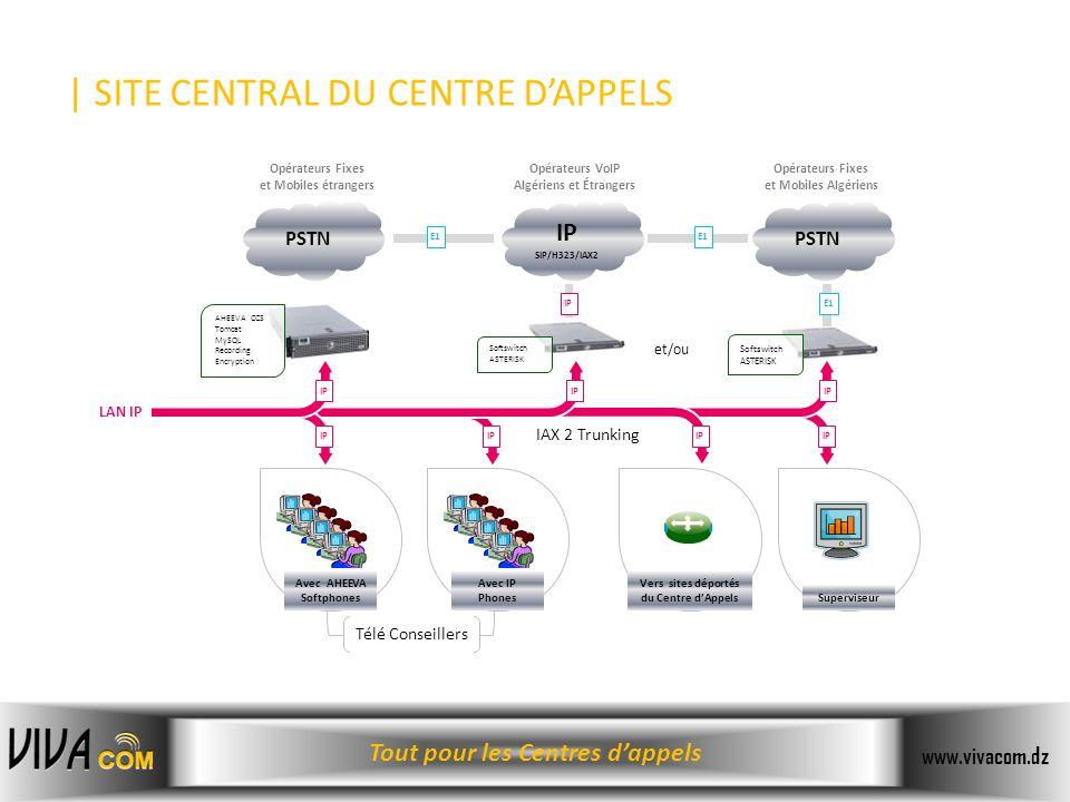 Algériens et Étrangers Avec AHEEVA Softphones