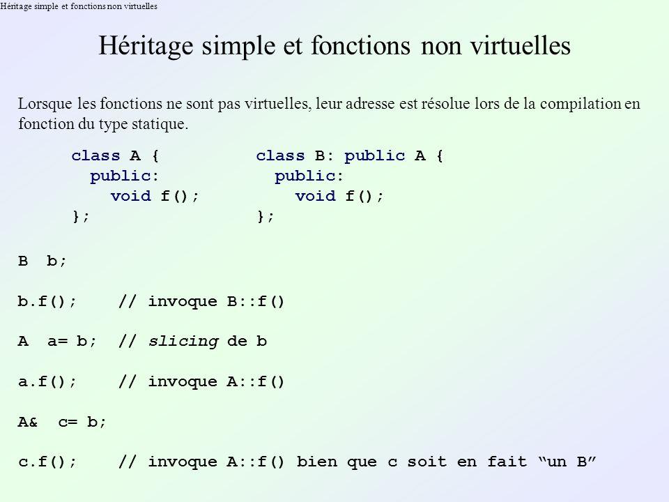 Héritage simple et fonctions non virtuelles