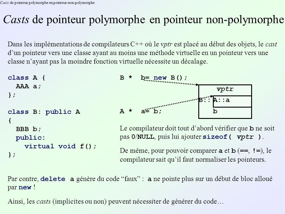 Casts de pointeur polymorphe en pointeur non-polymorphe