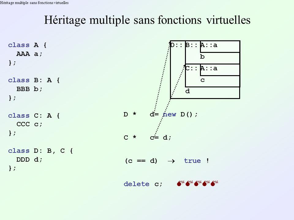 Héritage multiple sans fonctions virtuelles