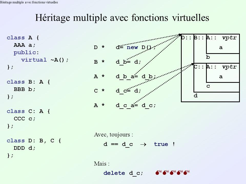 Héritage multiple avec fonctions virtuelles
