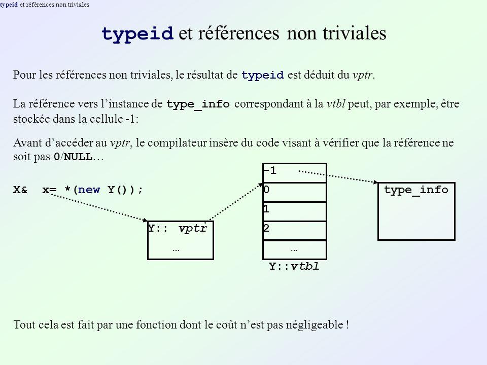 typeid et références non triviales