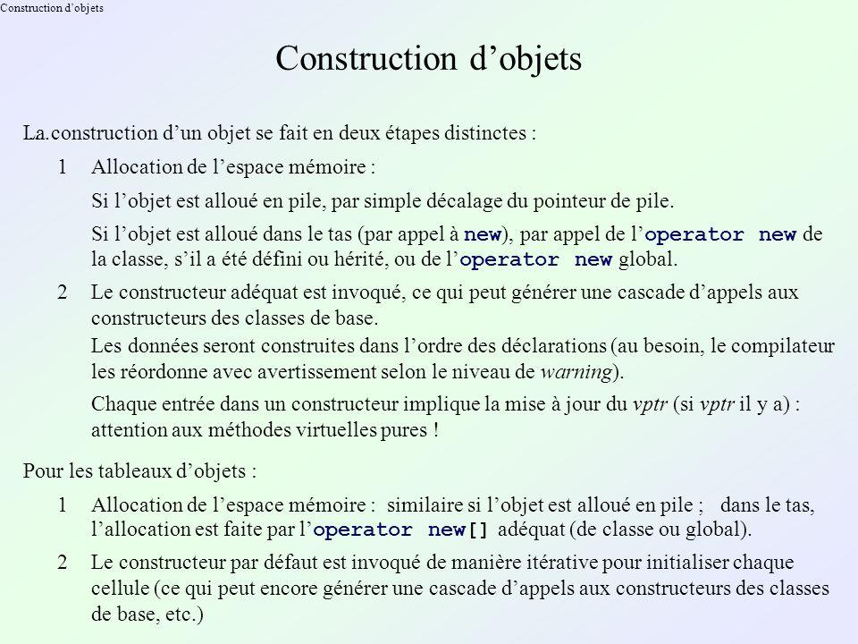 Construction d'objets