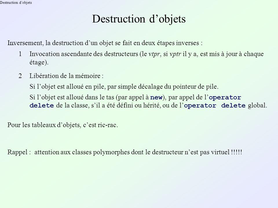 Destruction d'objets Destruction d'objets. Inversement, la destruction d'un objet se fait en deux étapes inverses :