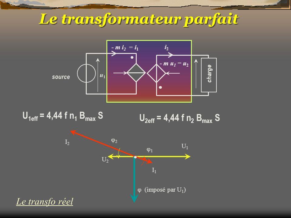 Le transformateur parfait