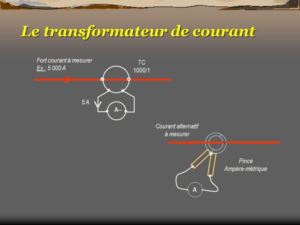 Le transformateur de courant