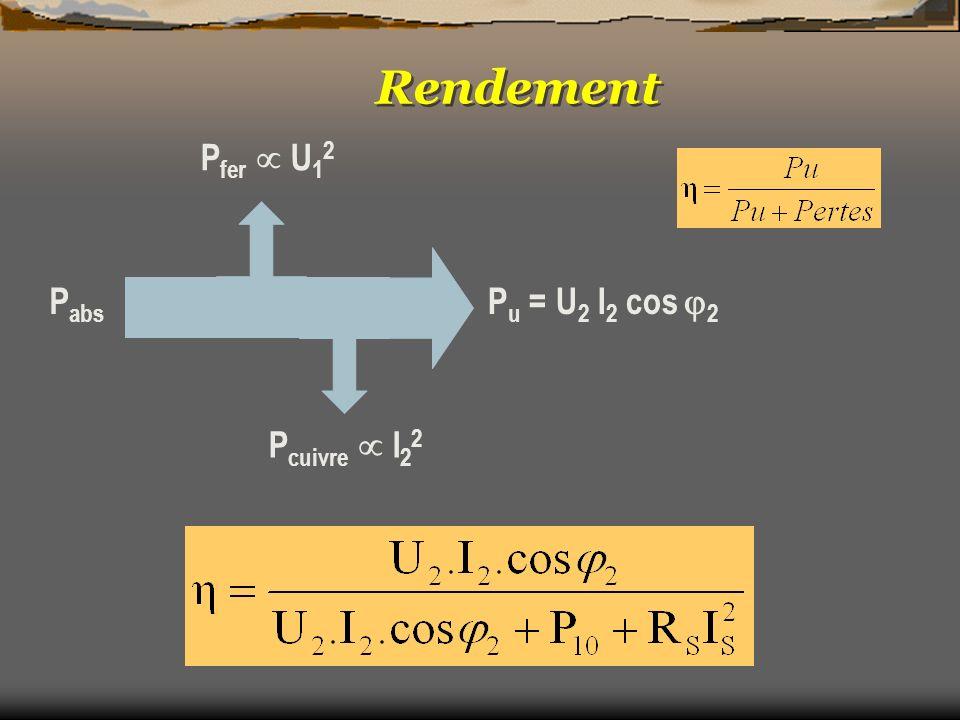 Rendement Pfer  U12 Pabs Pu = U2 I2 cos 2 Pcuivre  I22