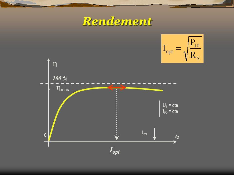 Rendement  100 % I2N max U1 = cte fP2 = cte i2 Iopt