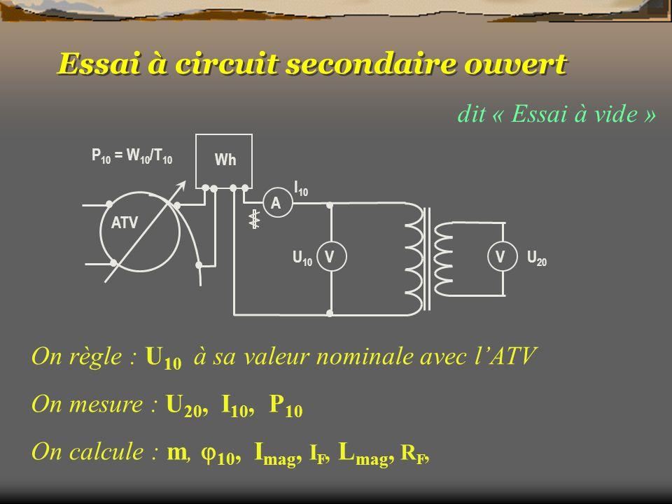 Essai à circuit secondaire ouvert