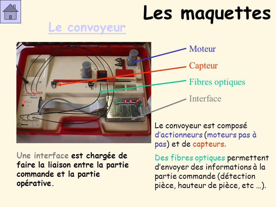 Les maquettes Le convoyeur Moteur Capteur Fibres optiques Interface